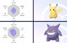 Nuevo vídeo centrado en los objetos y funciones de Pokémon Espada y Escudo